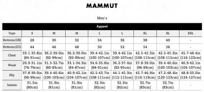 Mammut Glacier Pant-479