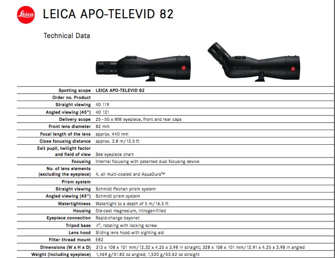 Leica Televid 82 HD with 20-50x Eyepiece-911